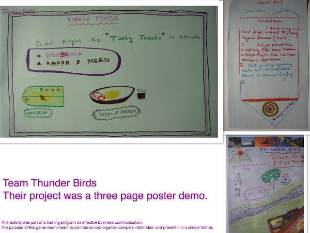 Examples of Summarizing Written Content