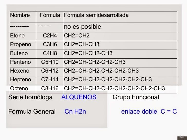 Quimica Ii 203
