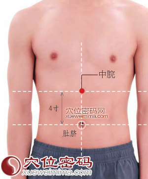 中脘穴位 | 中脘穴痛位置 - 穴道按摩經絡圖解 | Source:xueweitu.iiyun.com