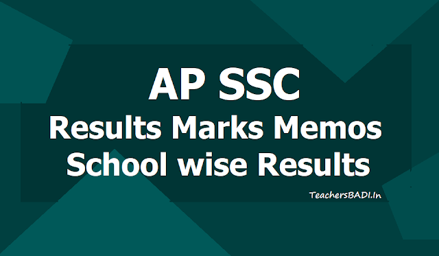 How to Download the AP SSC Results Marks Memos & AP SSC School wise Results