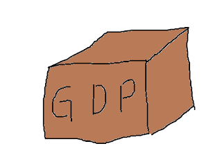 Apa Itu GDP (Gross Domestic Product)?