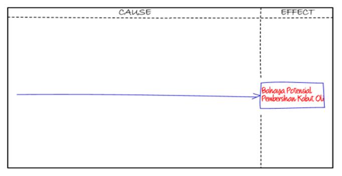 oktacute999  root cause analysis