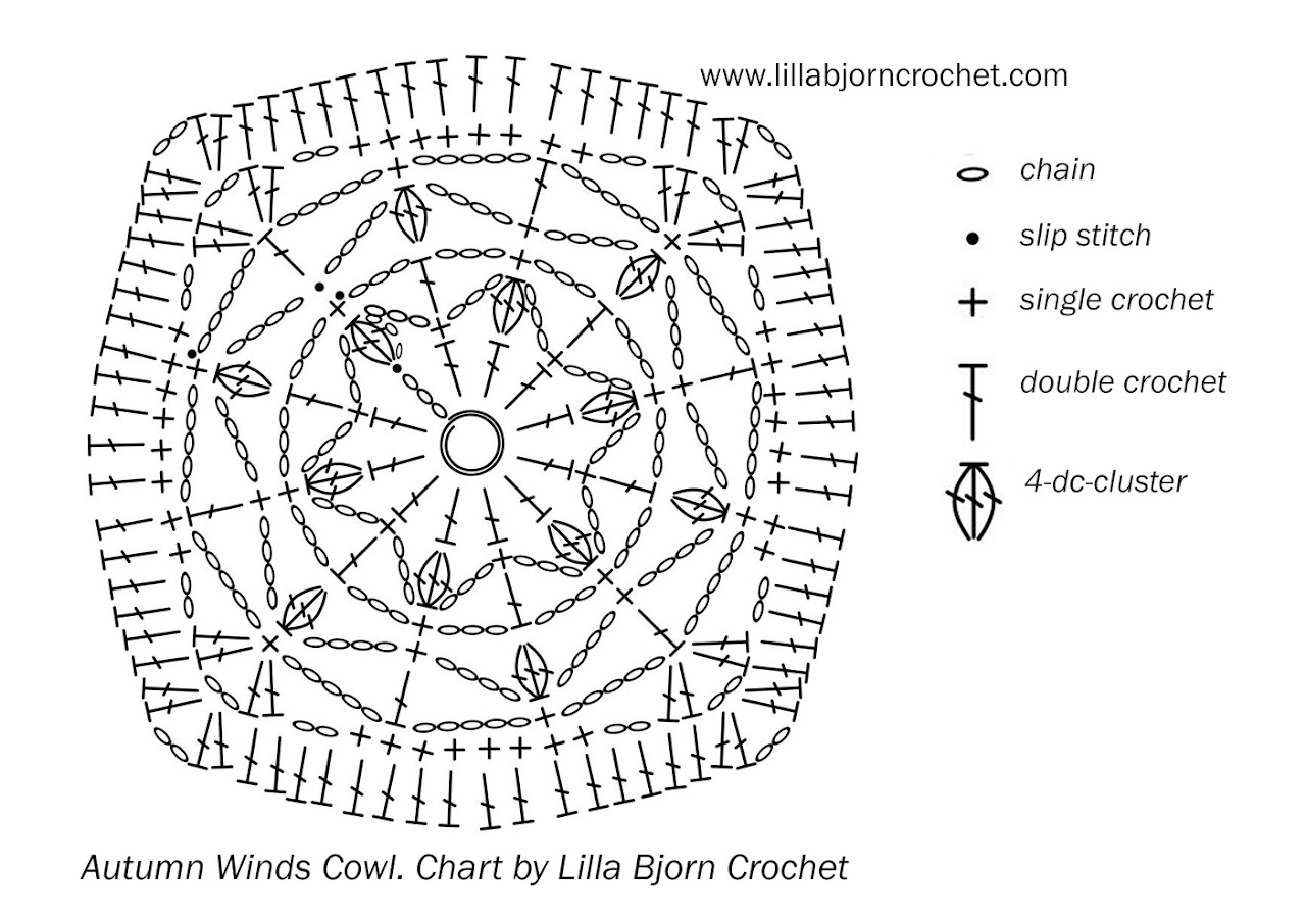 Crochet Granny Square Diagram Central Air Wiring Autumn Winds Cowl Free Pattern Lillabjörn 39s