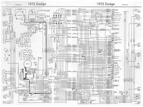 Diagram On Wiring Dodge Challenger 1972 Complete Wiring Diagram