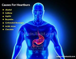 HRISELNA CHANCHIN - THIN THIP (HEARTBURN)