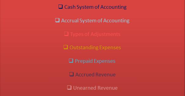 Unearned Revenue