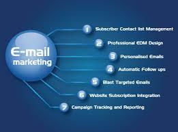 Lập chi tiết các bước triển khai Email Marketing