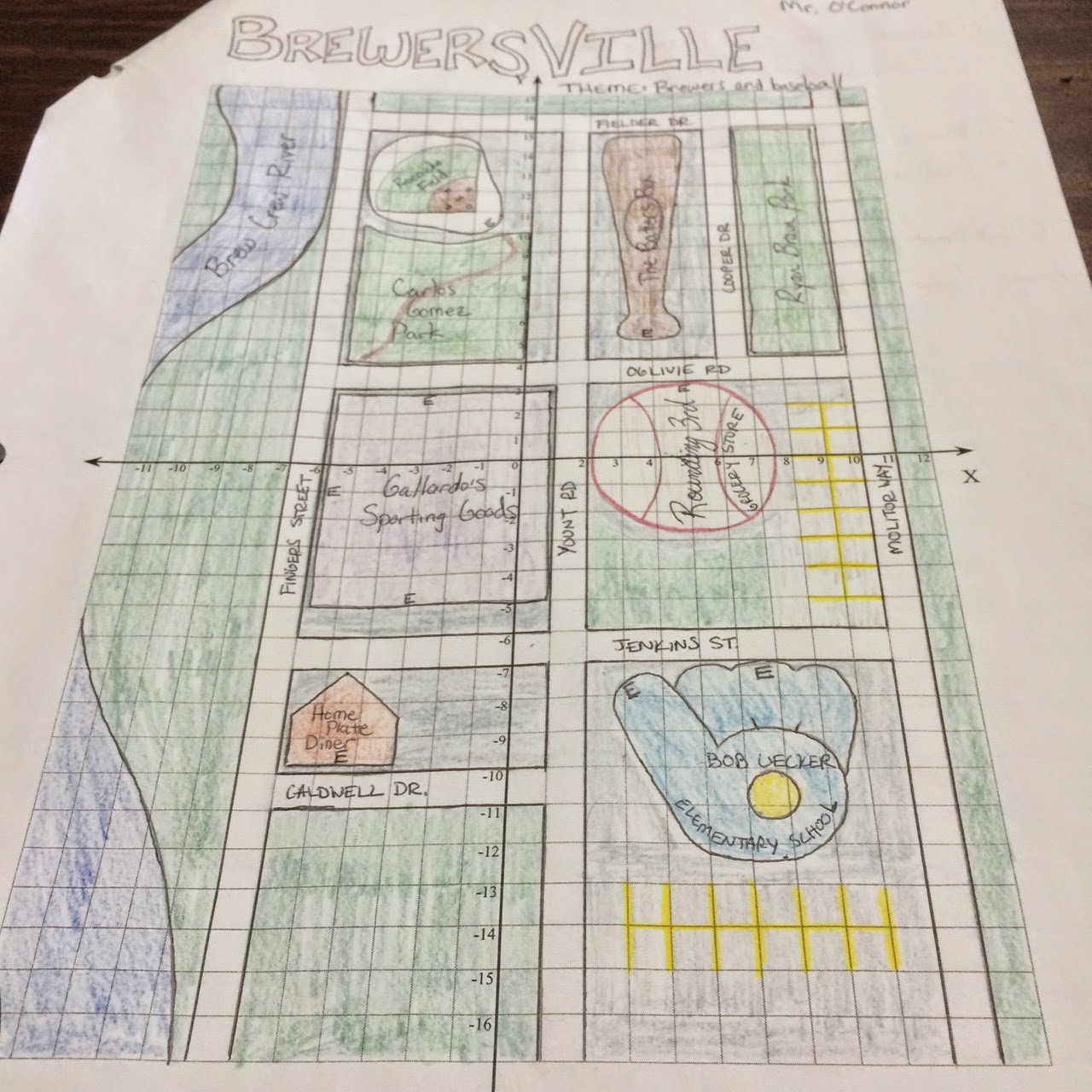 Middle School Math Man Coordinate Cities