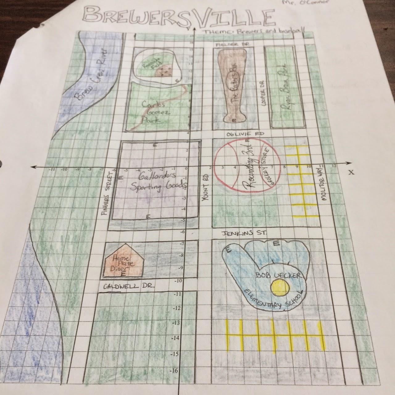 Middle School Math Man Coordinate Cities