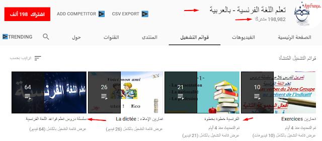 تعلم اللغة الفرنسية بالعربية