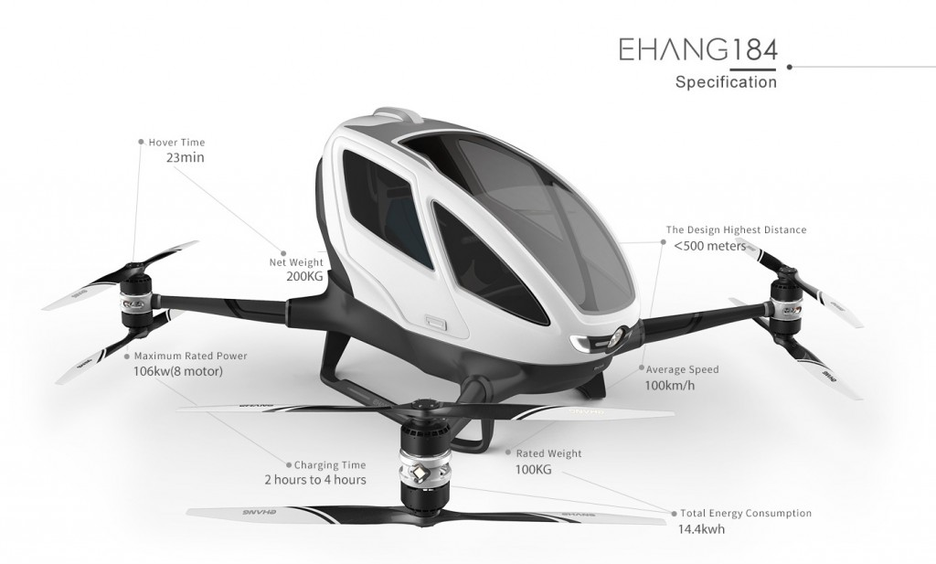 Ehang 184, Drone yang Bisa Terbangkan Manusia