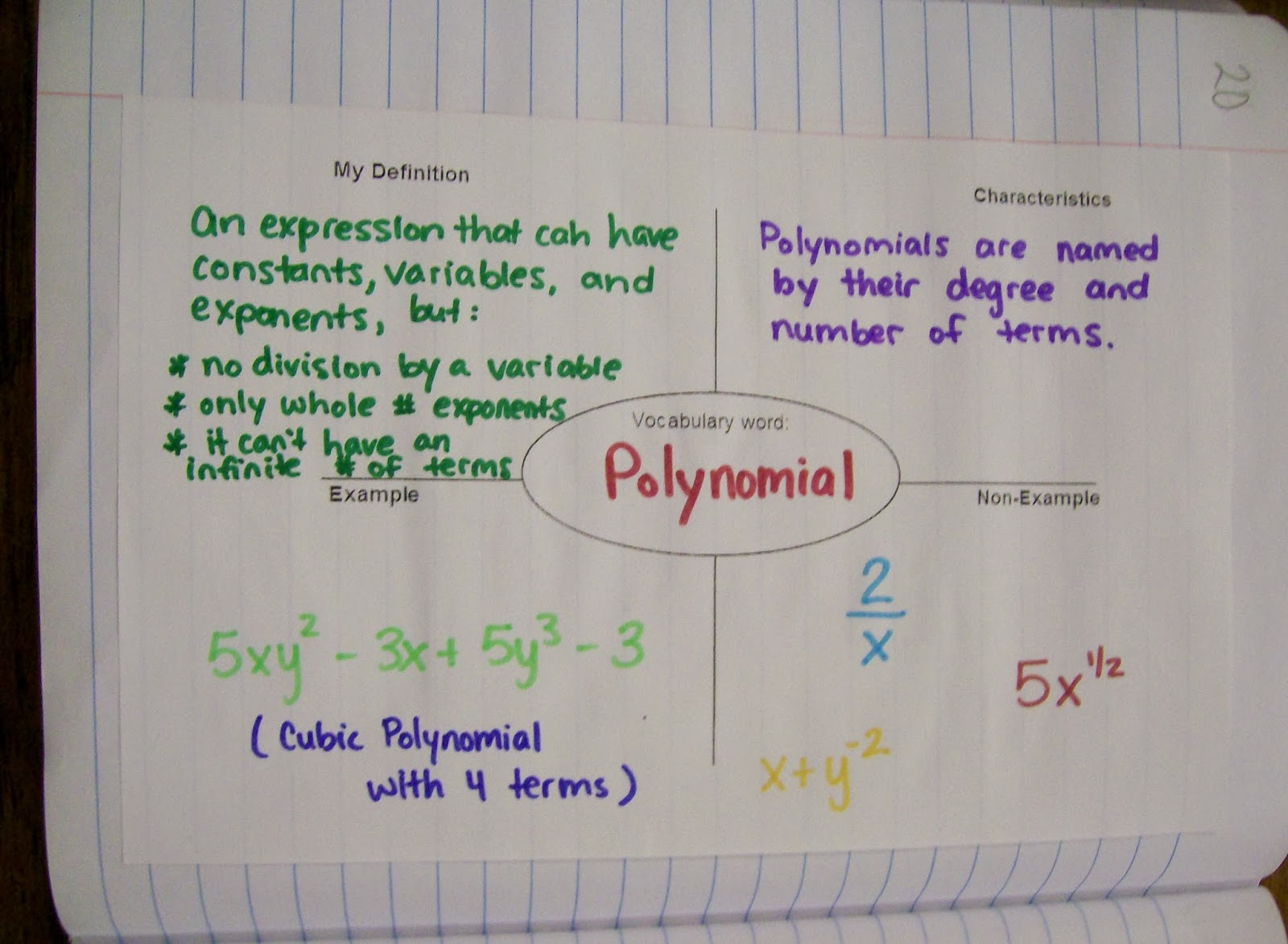 Factoring Polynomials: Solving a Volume Word Problem - YouTube