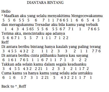 Not Angka Pianika Lagu Hello Diantara Bintang
