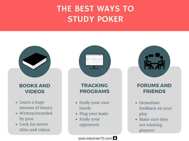 how to play poker for beginners game
