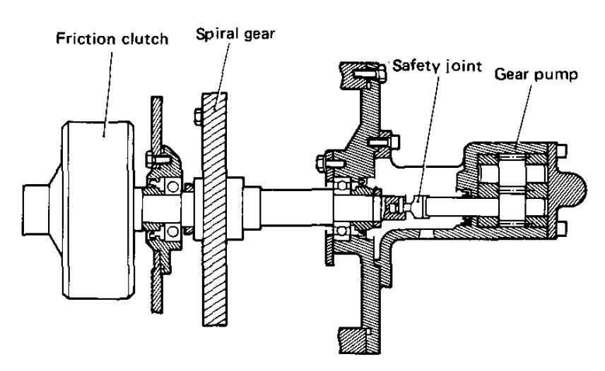 outline - alfa laval separator