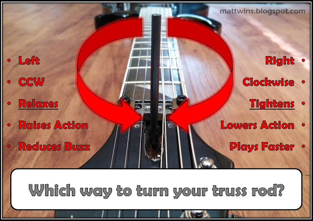 Which way to turn truss rod