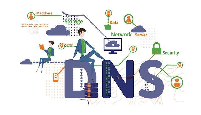 شرح تغيير الـ DNS في الكمبيوتر+ افضل DNS 👍👍👍