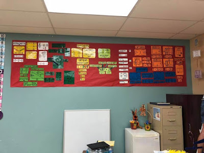 Mr. Young math word wall