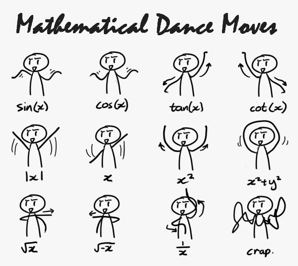 Add the Exponents: Math Dance Moves!