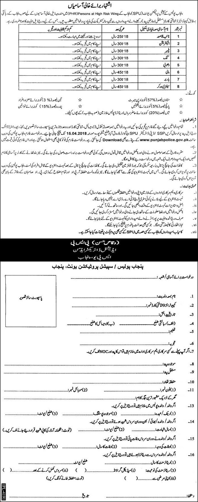 Punjab Police Special Protection Unit SPU Jobs 2018