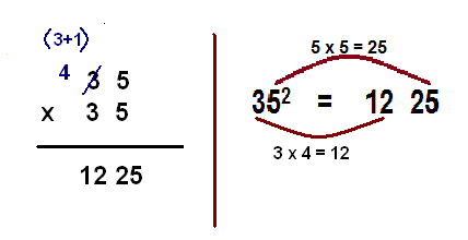 Vedic Math - Squaring Of Numbers Ending with '5