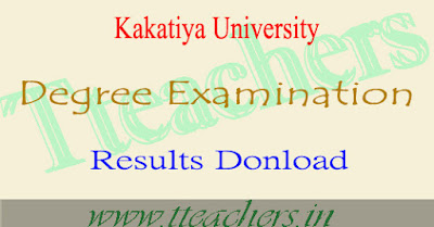 KU degree results 2017 manabadi ku result date 2017