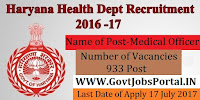 Haryana Department of Health Recruitment 2017– 933 Medical Officer
