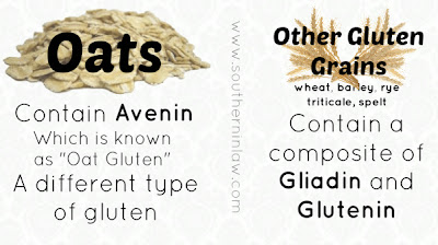 What is the difference between oat gluten and other types of gluten?