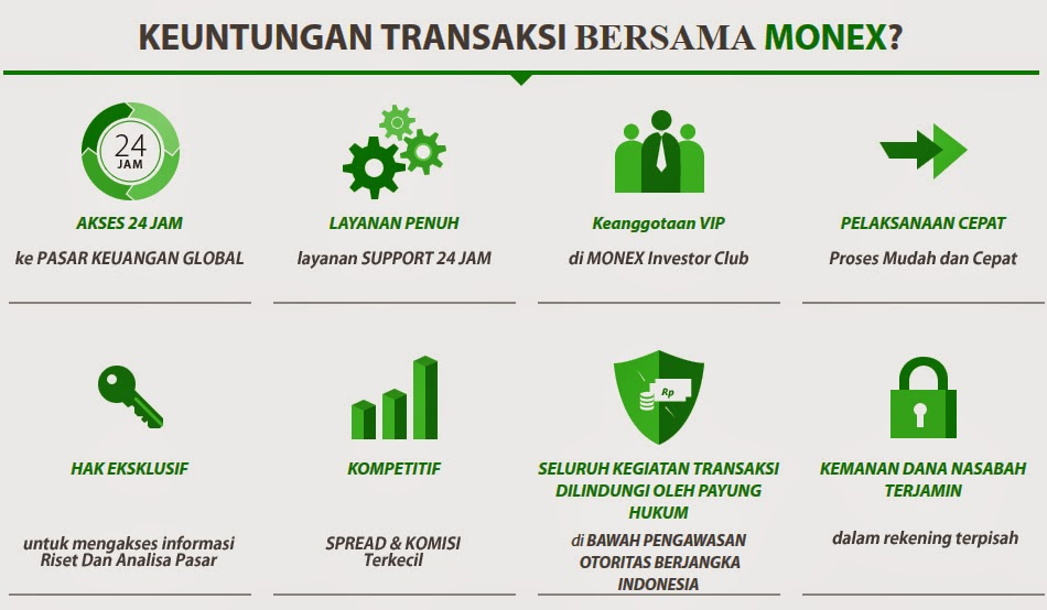 Broker forex akun mini