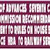 7th CPC : House Building Advance (HBA) to Railway Servants (RBE No.183/2017)