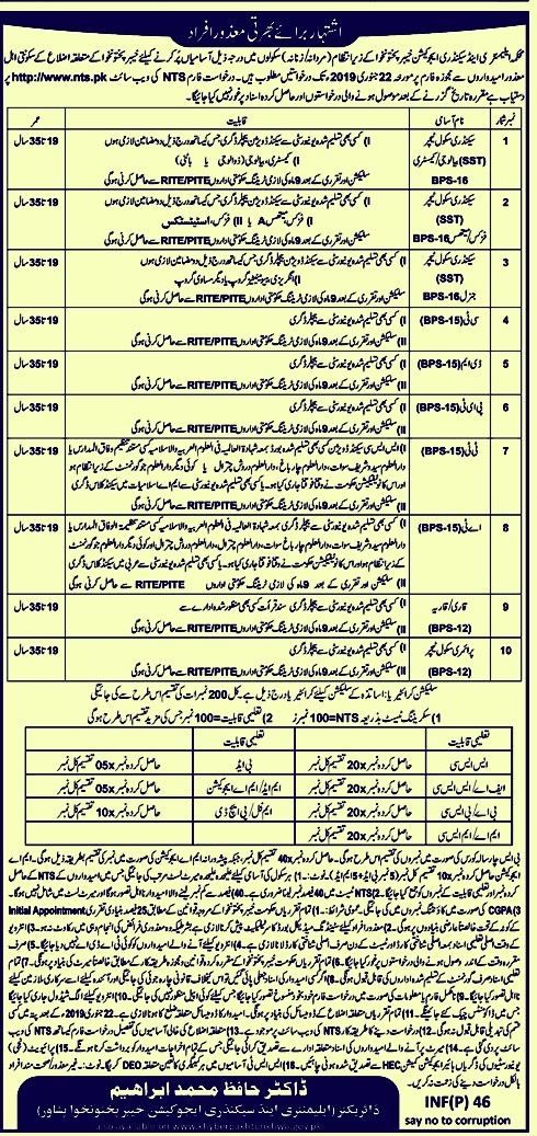 Elementary And Secondary Education Department KPK New Jobs 2019 For Teaching