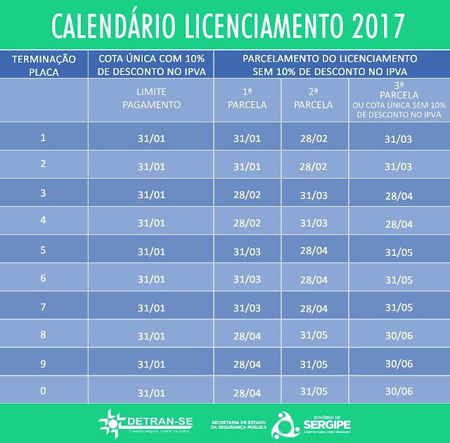 Nota sobre o calendário de Licenciamento/IPVA 2017
