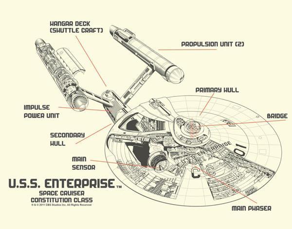 The Trek Collective: Latest Star Trek Tees