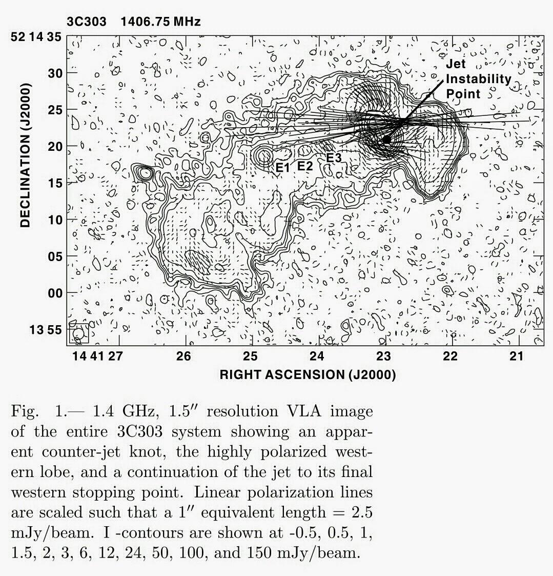 Electrical Charged Superfluid Plasma Cosmology: Galaxy