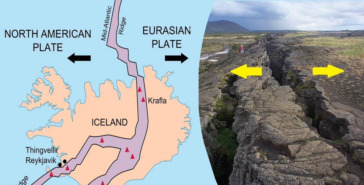 Why Was North Island Split North Sourh