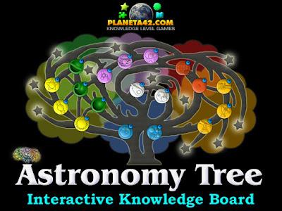 http://planeta42.com/astronomy/astronomytree/bg.html