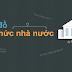 Sơ đồ tổ chức bộ máy nhà nước Việt Nam hiện tại.