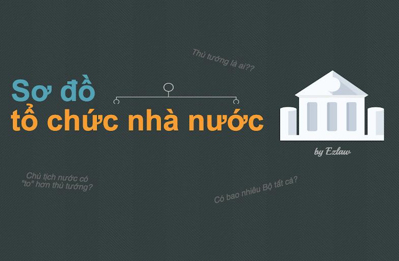 Sơ Đồ Tổ Chức Bộ Máy Nhà Nước Việt Nam Hiện Nay
