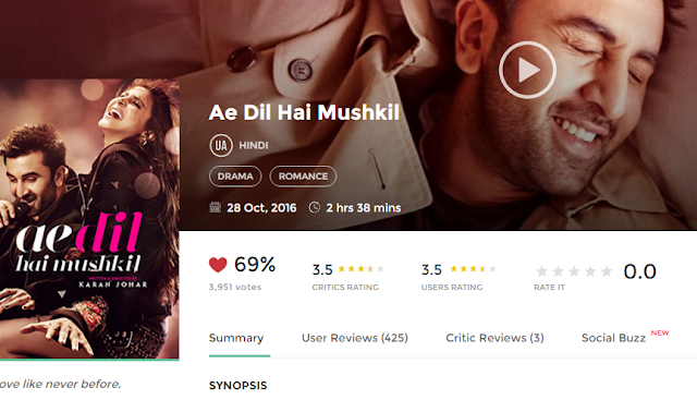 Ae Dil Hai Mushkil (2016) Full Hindi Movie 3gp Mp4 Hq Hd Avi 720P