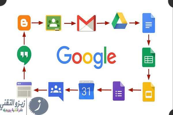 خدمات مميزة يقدمها جوجل ولا يعلمها الكثيرون 2021