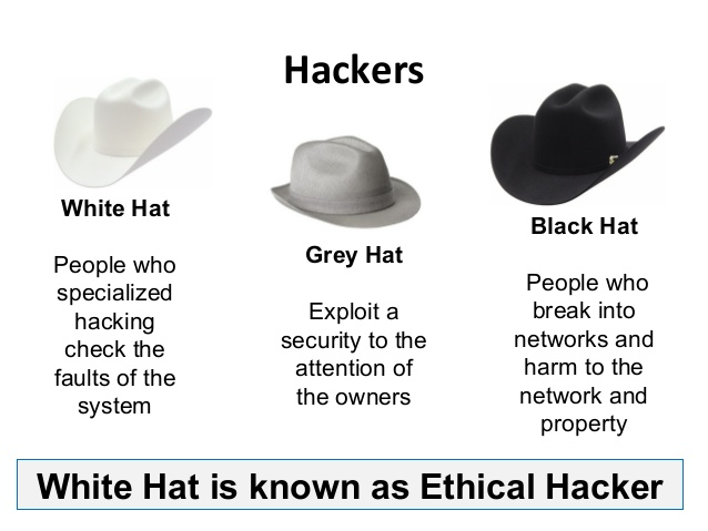 d050f286279 What Are White Hat
