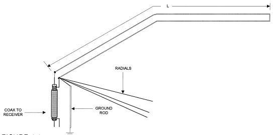 ukuran antenna sigma 4 27mhz dan lainnya