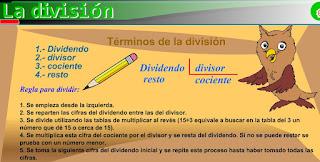 http://www3.gobiernodecanarias.org/medusa/eltanquematematico/ladivision/epreviosdiv_p.html