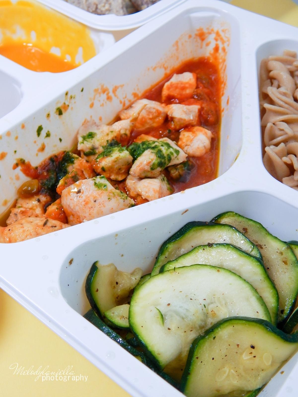 015 cateromarket dieta pudełkowa catering dietetyczny dieta jak przejść na dietę catering z dowozem do domu dieta kalorie melodylaniella dieta na cały dzień jedzenie na cały dzień catering do domu