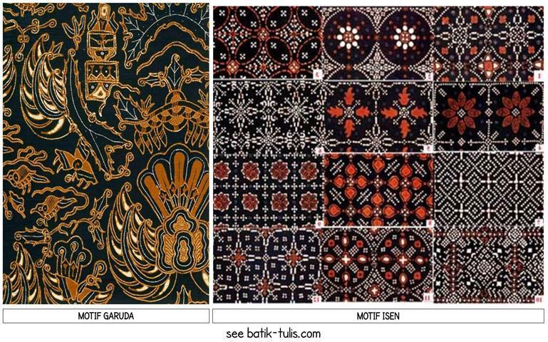 Batik Jogja