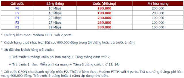 Đăng Ký Internet FPT Phường Tân Phong 1