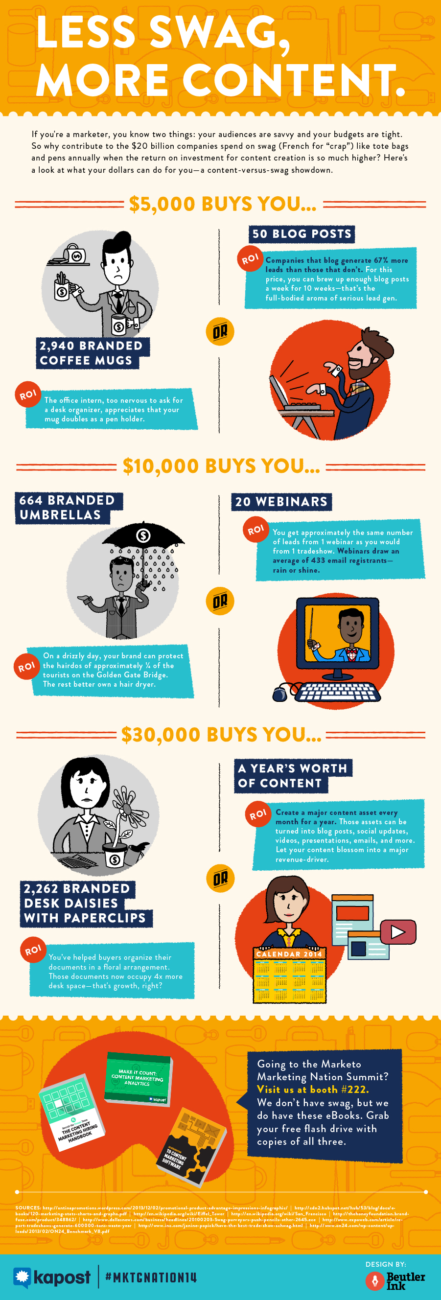 Why You Should Invest in Less Swag and More Content [INFOGRAPHIC]