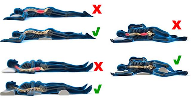 La goccia Essenziale : Mal di schiena e dolori muscolari