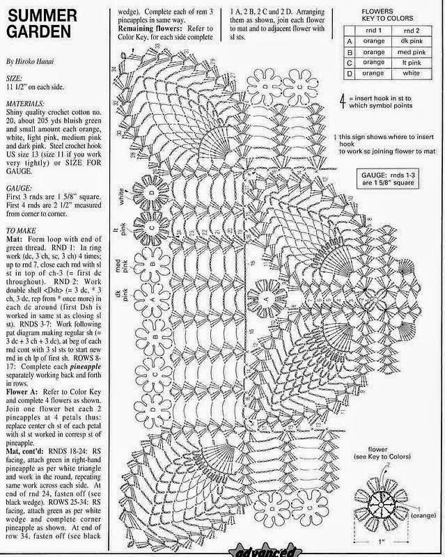 Patrones de bellísima carpeta crochet | Crochet y Dos agujas ...