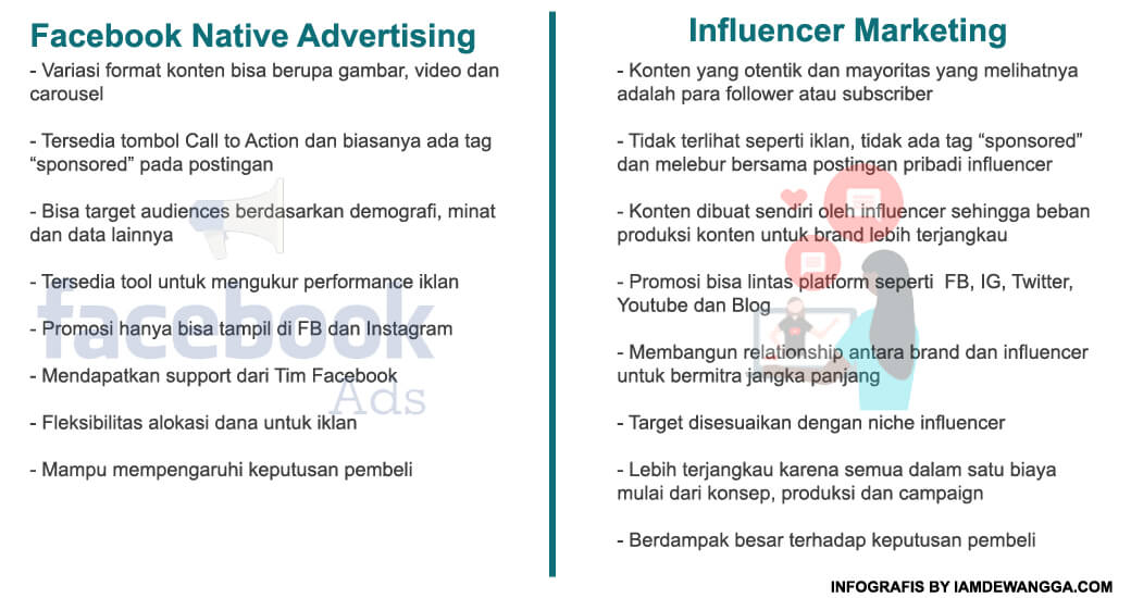 perbedaan FB ads dan Influencer Marketing
